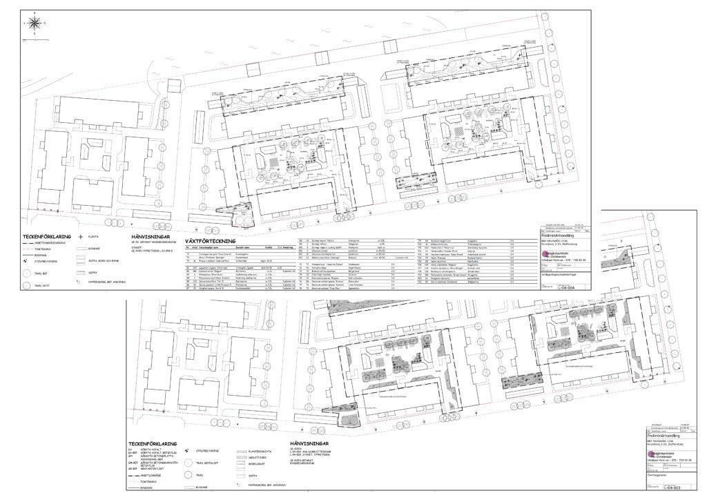Tjänster: överbyggnader och anläggningskompleteringar