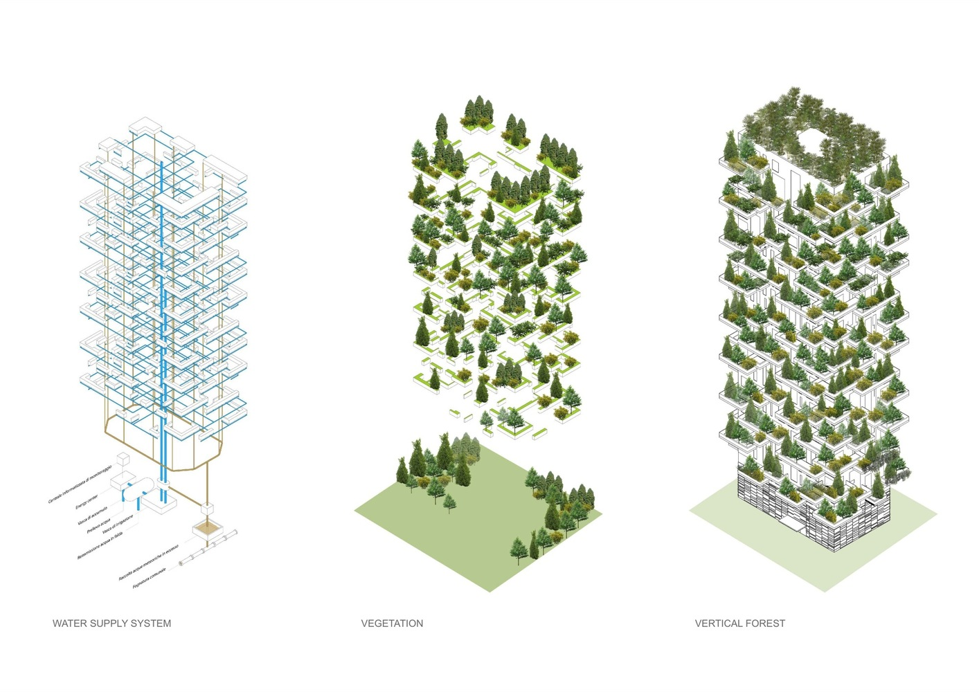 Il Bosco Verticale struktur