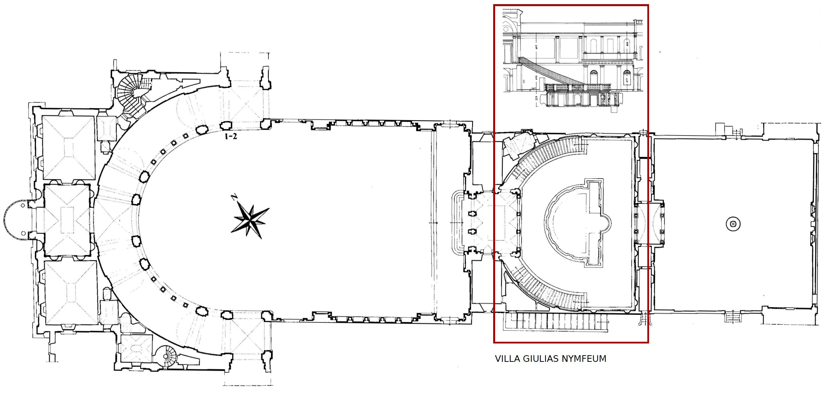 Villa Giulia, plan
