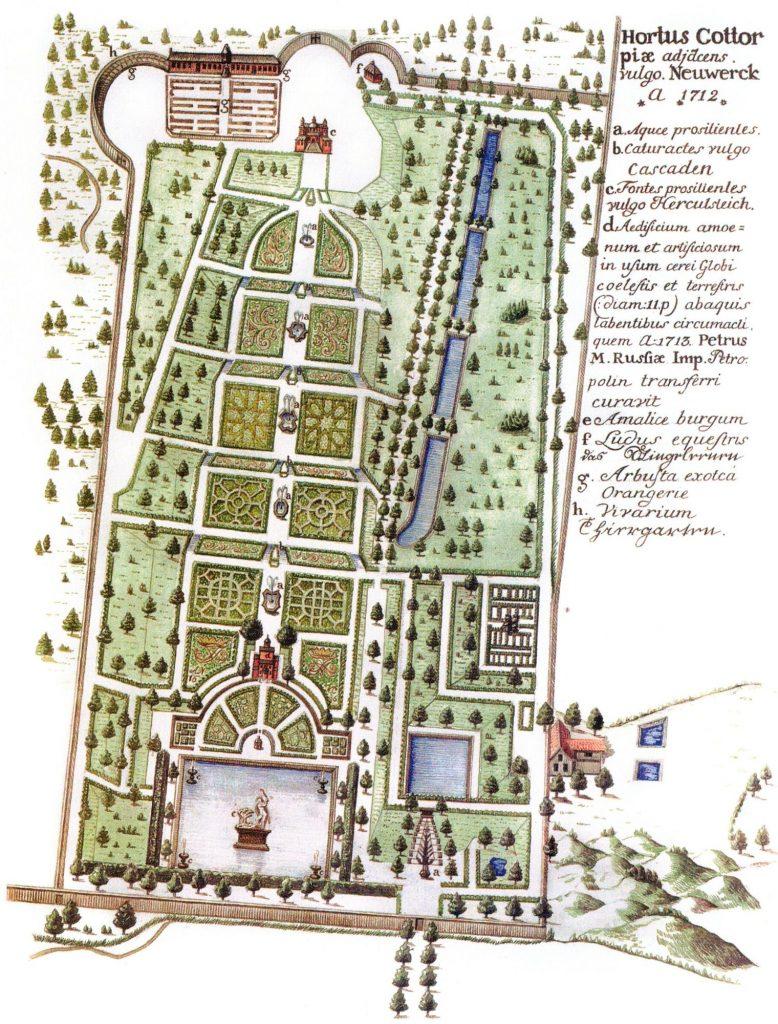 Neuwergarten