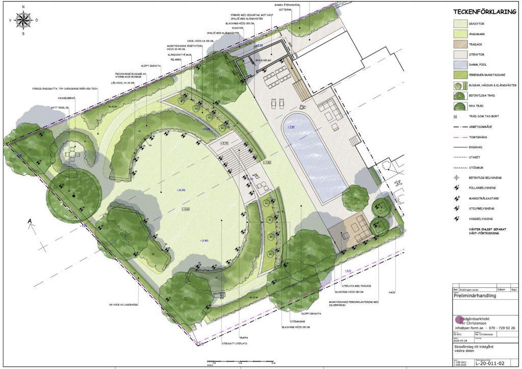 trädgårdsdesign till villaträdgård i Bjärred